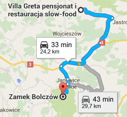 Bolczów Castle, contact, directions