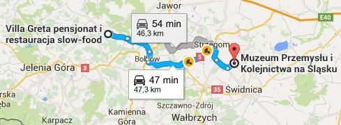 Museum Jaworzyna, contact details, directions