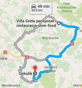 Sokoliki, directions, visiting