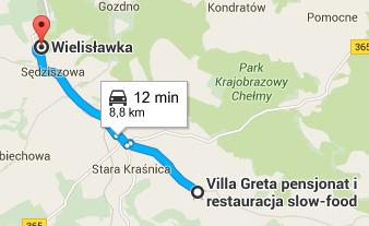 wielislawka-dojazd