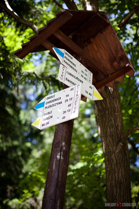 PTTK info signs