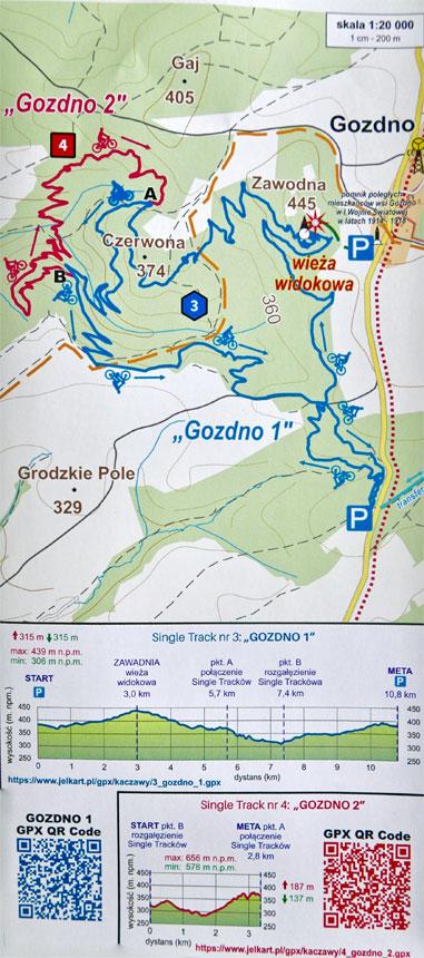 Single tracks Polish mountains